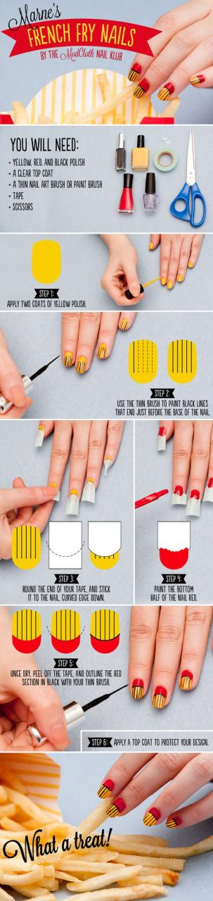 25 Best Easy Nail Art Tutorials 2012 For Beginners Learners